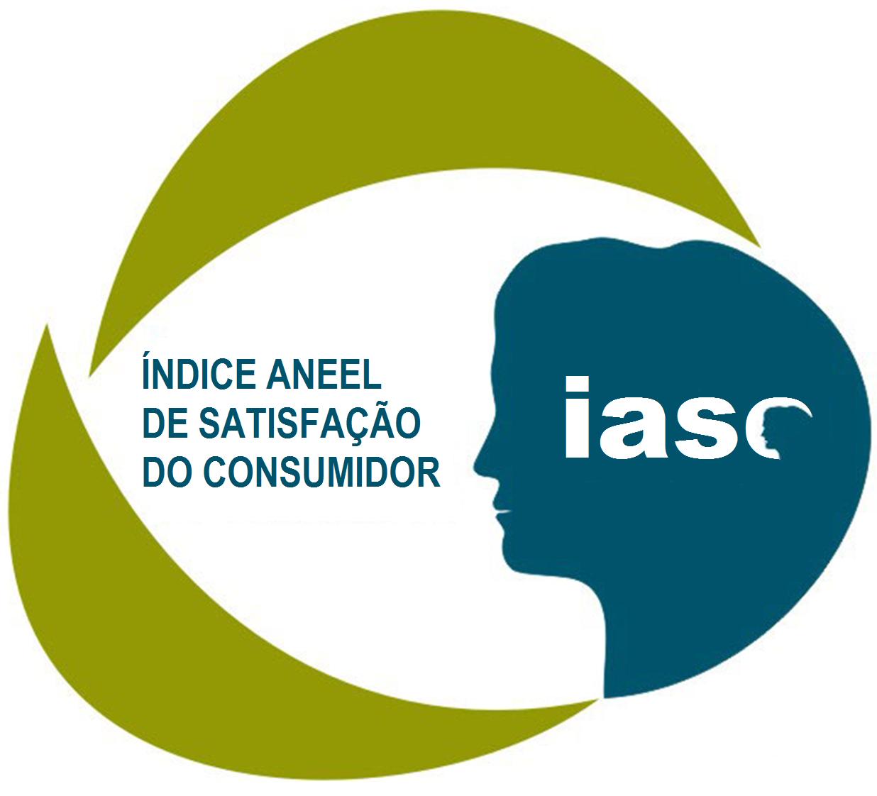 Creral entre os participantes da pesquisa IASC 2021